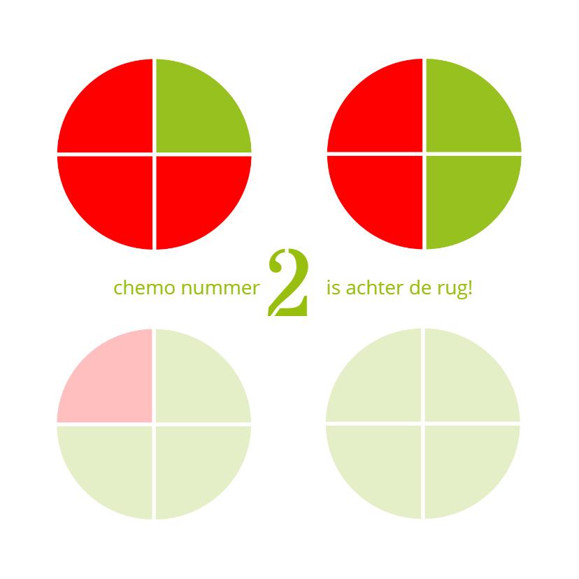 chemokuur kanker serie 8 1