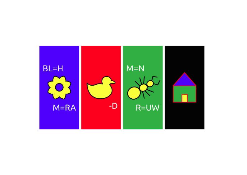 Verhuiskaarten - Rebus hoera een nieuw huis